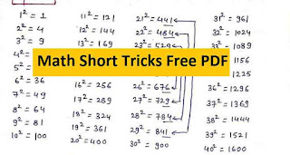 Aptitude Tricks PDF