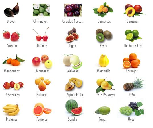 Nombres Y Dibujos De Frutas En Inglés Imagui