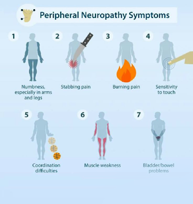 Best CBD for Neuropathy (Nerve Pain) - May 2021 - CBD Clinicals