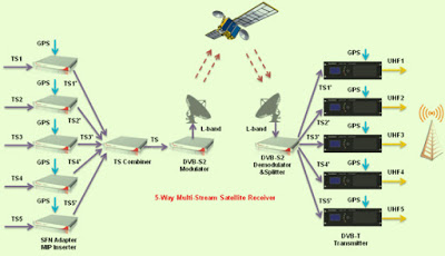 DVB-S2-1