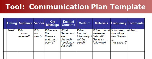Ask the cmmi appraiser as we adopt the cmmi how do we for Communication policy template