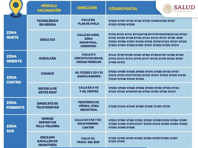 La vacunación de meridanos de 50 a 59 años será del 25 de mayo al 3 de junio