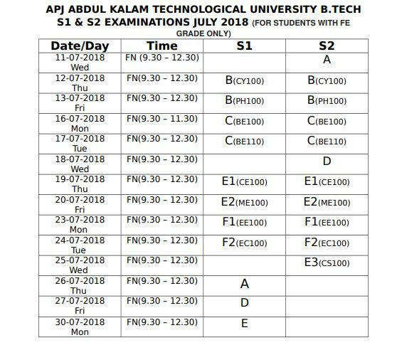 Time Table Slot of S1 &S2 B.TECH EXAMINATIONS JULY 2018 (FOR STUDENTS