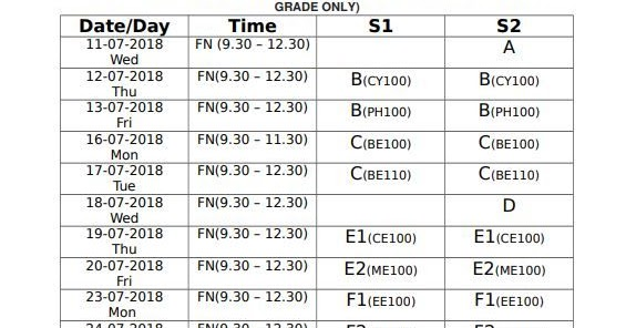 Time Table Slot Of S1 S2 For Students With Fe Grade B