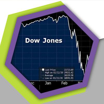 Dow Jones a chuté de plus de 600 points pour commencer ce mois de Mai par nouvelle baisse