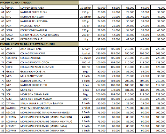 Daftar Harga Produk Nasa Bulan Agustus 2019