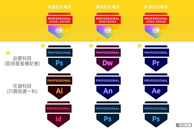 【Adobe】告別 ACA,全新的認證考試 Adobe ACP 來囉! - ACP 認證考試附加的彩蛋就是「Adobe 設計專家」認證