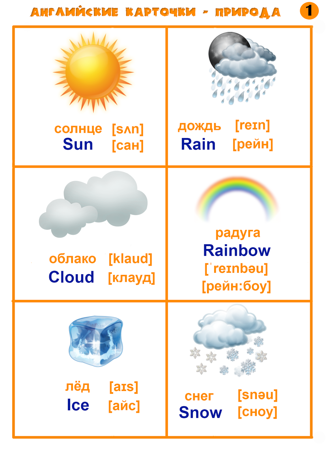 Кострома погода на сентябрь 2014
