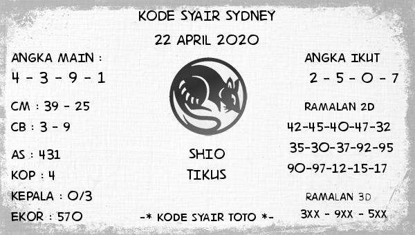 Prediksi Sydney 22 April 2020 - Kode Syair Sydney