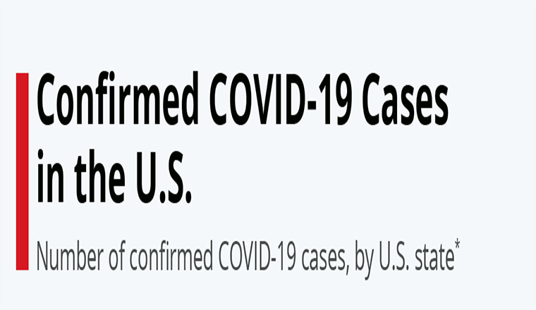 Confirmed COVID-19 Cases in the U.S.