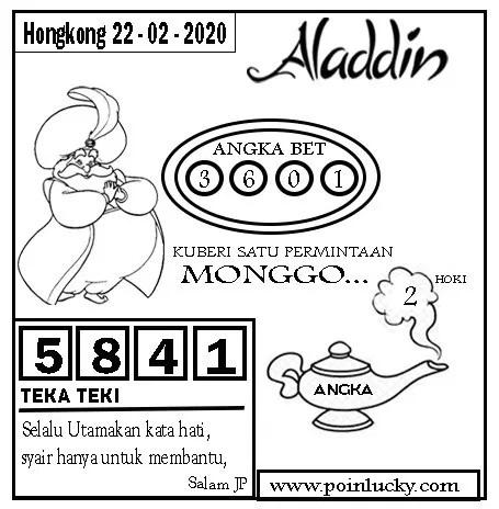 kode ramalan aladin togel hongkong