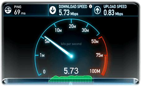 BSNL Broadband Speed Test Meter