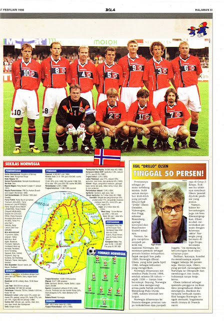 WORLD CUP 1998 NORWAY TEAM PROFILE