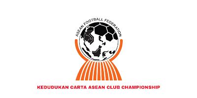 Kedudukan Carta ASEAN Club Championship 2020