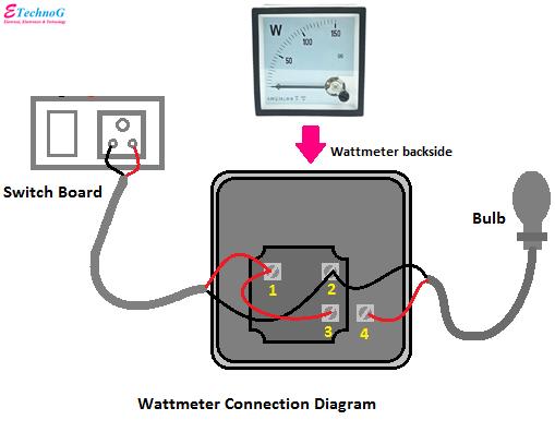 Wattmeter connection diagram, connection of wattmeter