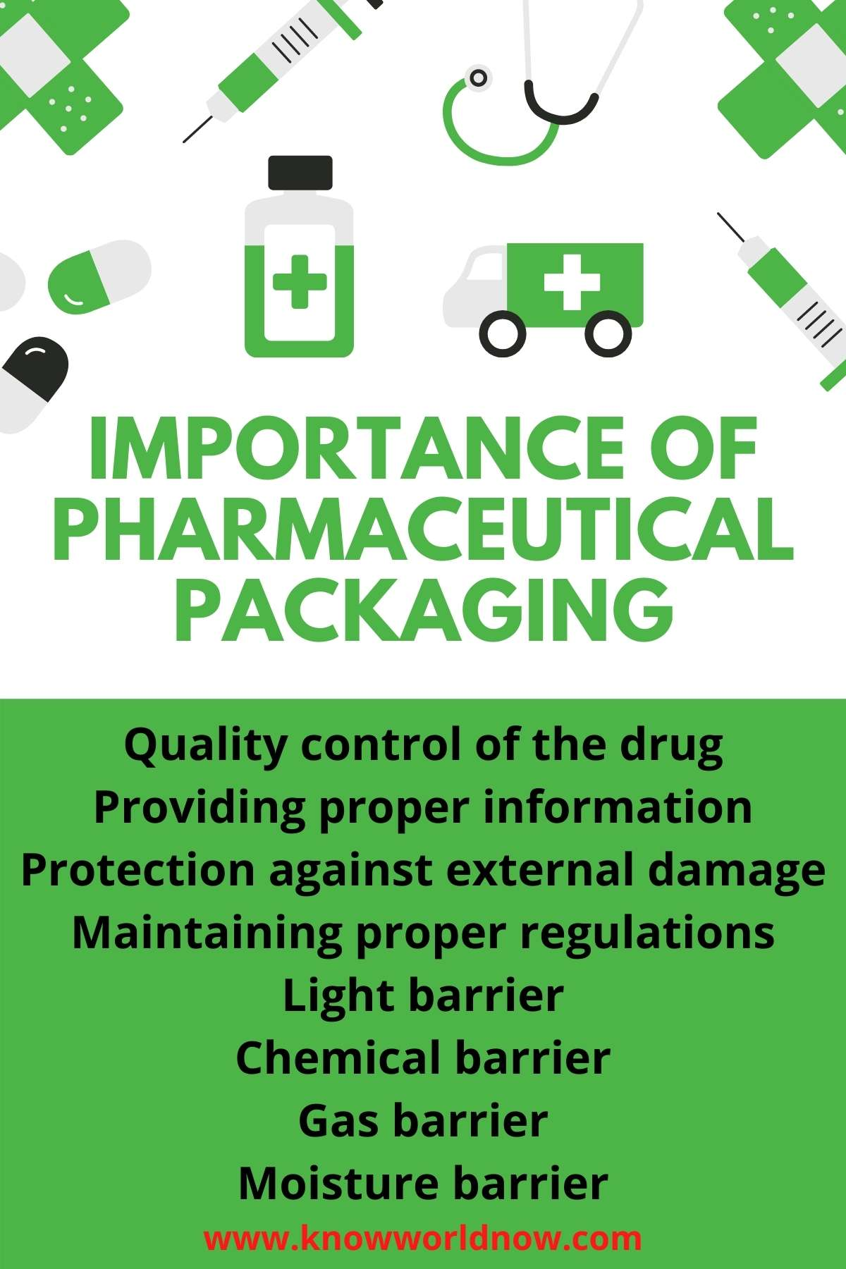 Importance of pharmaceutical packaging