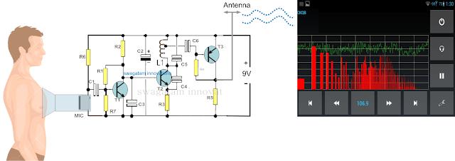 Wireless Stethescope Amplifier