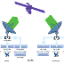 Internet Satelit Dedicated 1:1 (VSAT SCPC)