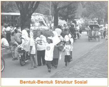 Bentuk-Bentuk Struktur Sosial