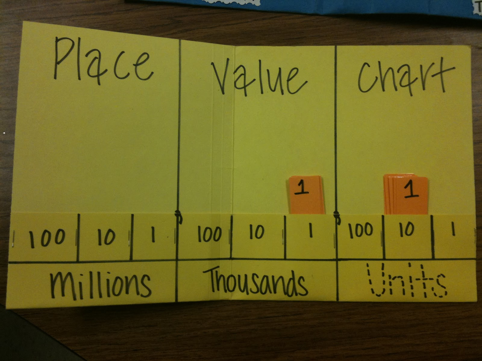 Tales Of Frogs And Cupcakes Place Value Charts