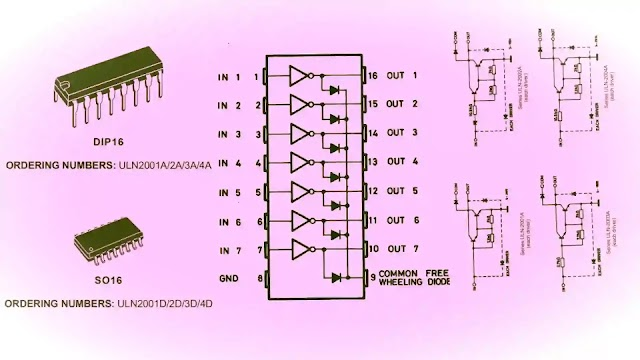 APPLICATION AND USES OF ULN2001A , ULN2002A , ULN2003A , ULN2004A IC