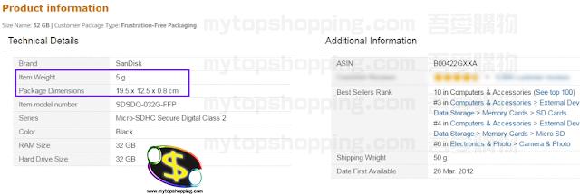 英國Amazon產品資料重量