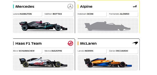 F1 teams 2021