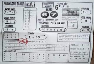 Pronostic quinté pmu jeudi Paris-Turf-100 % 23/09/2021