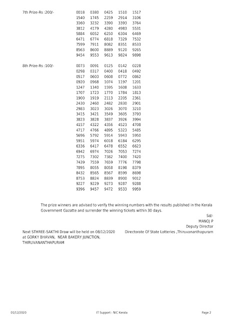 KERALA LOTTERY OFFICIAL RESULT  01.12.2020 STHREE SAKTHI PART-2