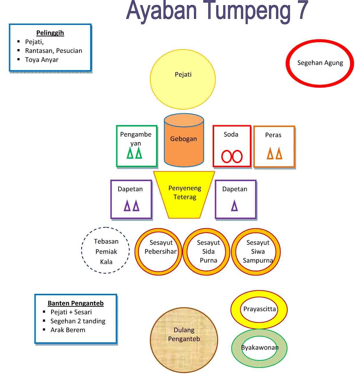 Dayuwidi Rencana Anggaran Biaya Rab Banten