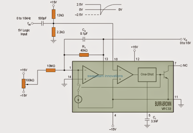 Frequency to Voltage Converter Circuit Using the VFC32