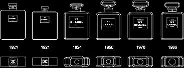 dating chanel perfume bottles