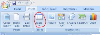 membuat tabel di artikel