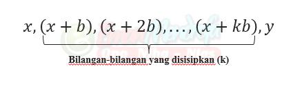 Sisipan barisan aritmetika
