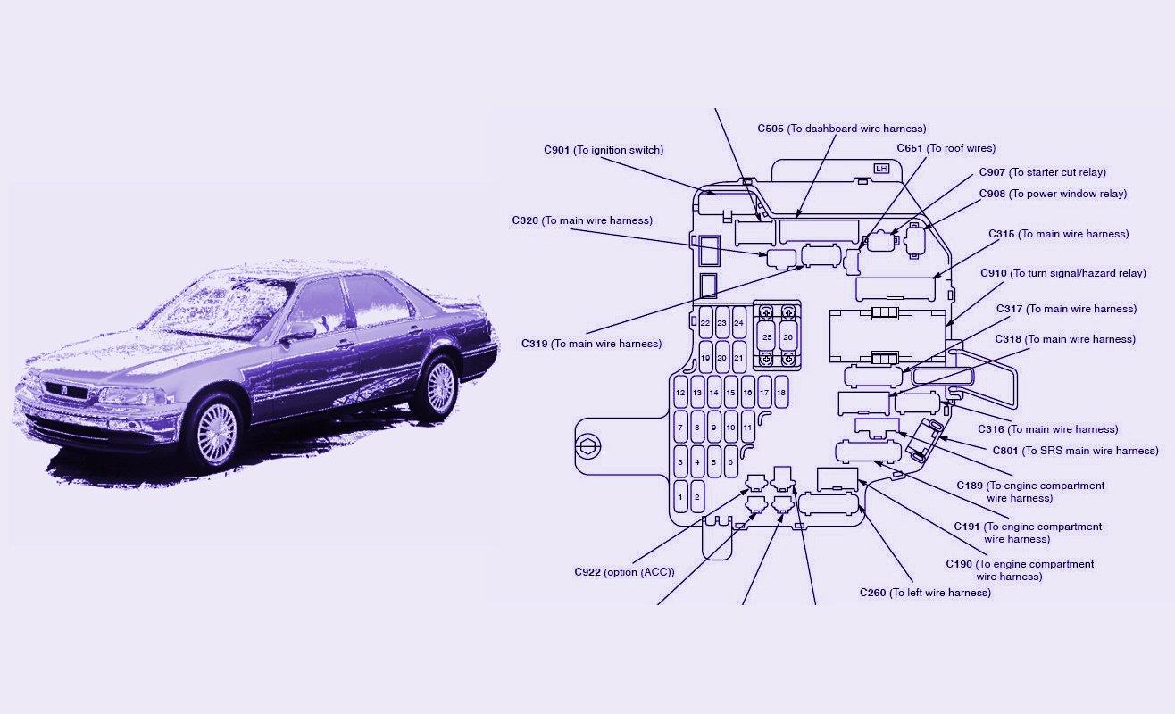 Fuse Box Diagram For 1992 Acura legend 32L | Fuse Box Diagram & Map