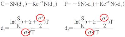 選擇權之Black & Scholes模型公式