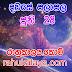 රාහු කාලය | ලග්න පලාපල 2020 | Rahu Kalaya 2020 |2020-06-28