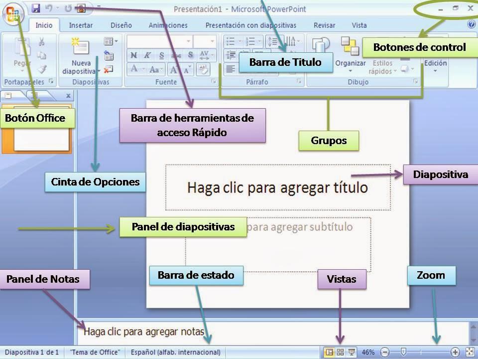 Códigos De Barras Presente En Toda La Cadena De: Uso De Las Tecnologías Información Y Comunicación