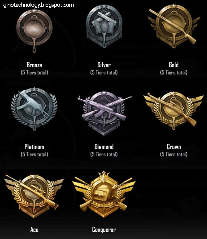 List The Order Of Rank/Rank PUBG Mobile Complete | Gino Technology