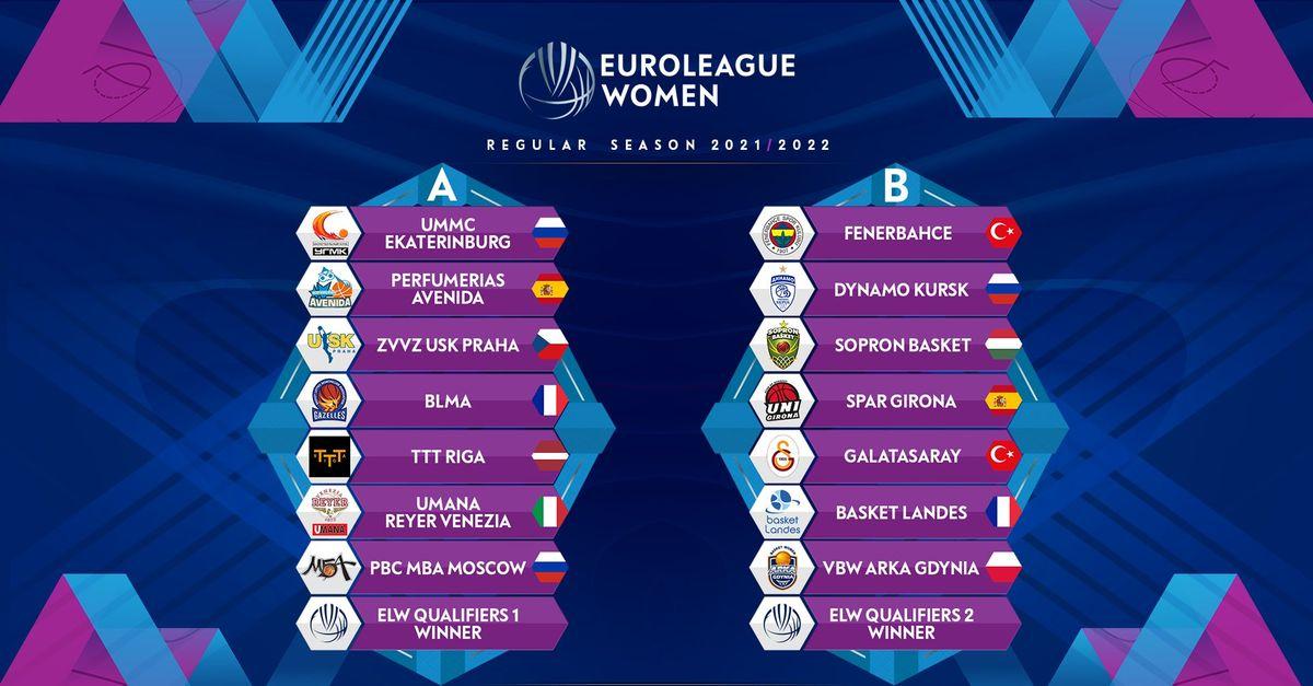 Euroleague Women'da gruplar belli oldu!
