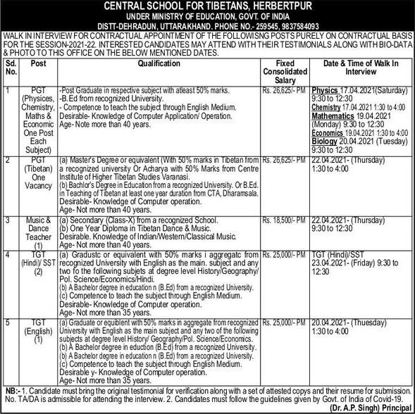 नौकरी / केंद्रीय विद्यालय, हरबर्टपुर देहरादून में शिक्षक भर्ती