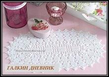 vyazanie kryuchkom ovalnaya salfetka svyazannaya kryuchkom so shemoi