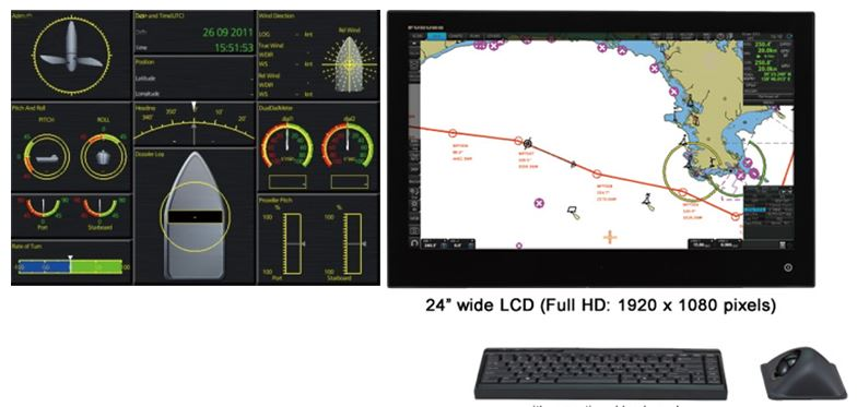 Jual ECDIS (Electronic Chart Display and Information System) Indonesia