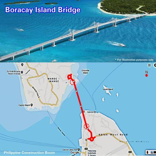 Boracay Bridge Project in Aklan