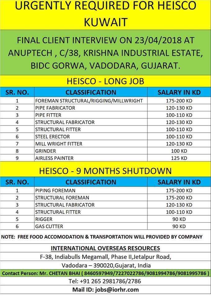 Gulf Naukri - Wanted For HESICO Co, Kuwait - (9 Month Shutdown Job)