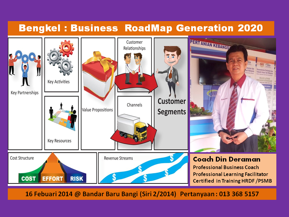 Business RoadMap Generation2020