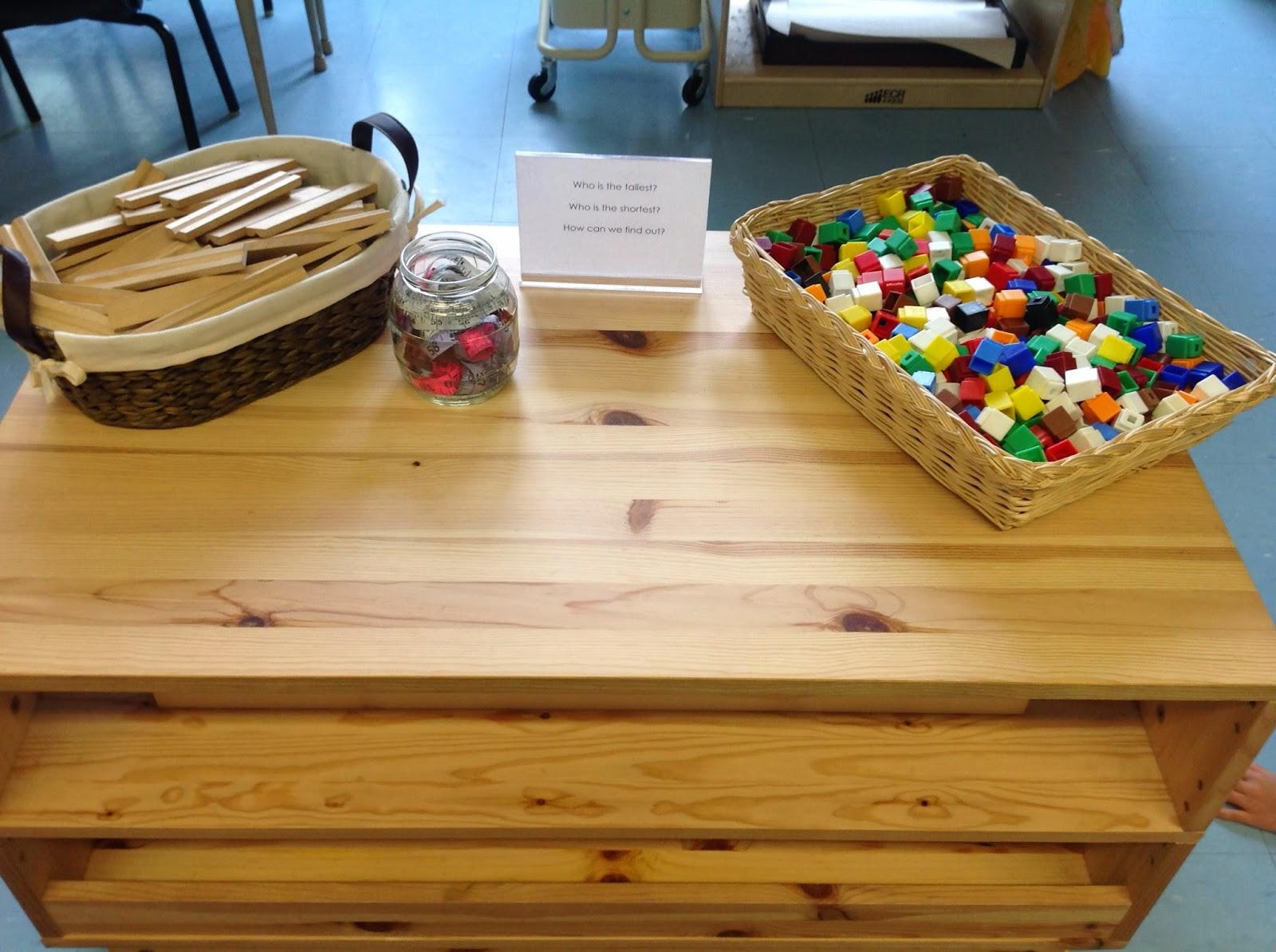 Wonders In Kindergarten Exploring Measurement