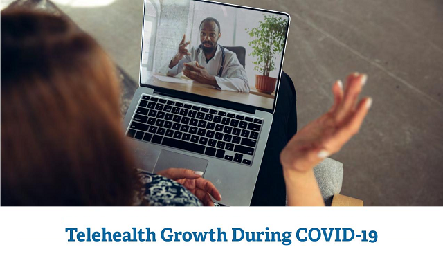 The rise of Telehealth services during Covid-19 pandemic