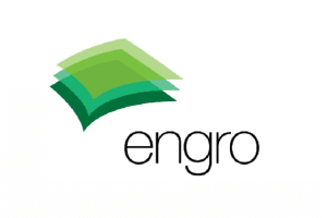 Engro Corporation Jobs Business Analyst 2021