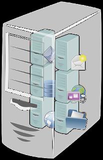 ما هو Virtual hosting ؟   بالعريبة هي : استضافة افتراضية     مواقع ويب متعددة تعمل على خادم واحد ، عبر مضيفين ظاهريين مستندة إلى الاسم أو IP , و يمكن أن يكون موقع واحد على سبيل المثال .